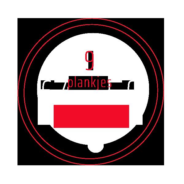 prijs plankjes ups and downs